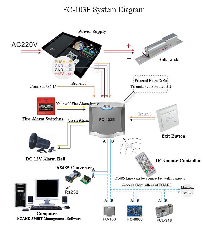 Fc-103e Access Controller Wiring Diagram